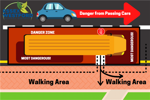 Bus Safety Graphic